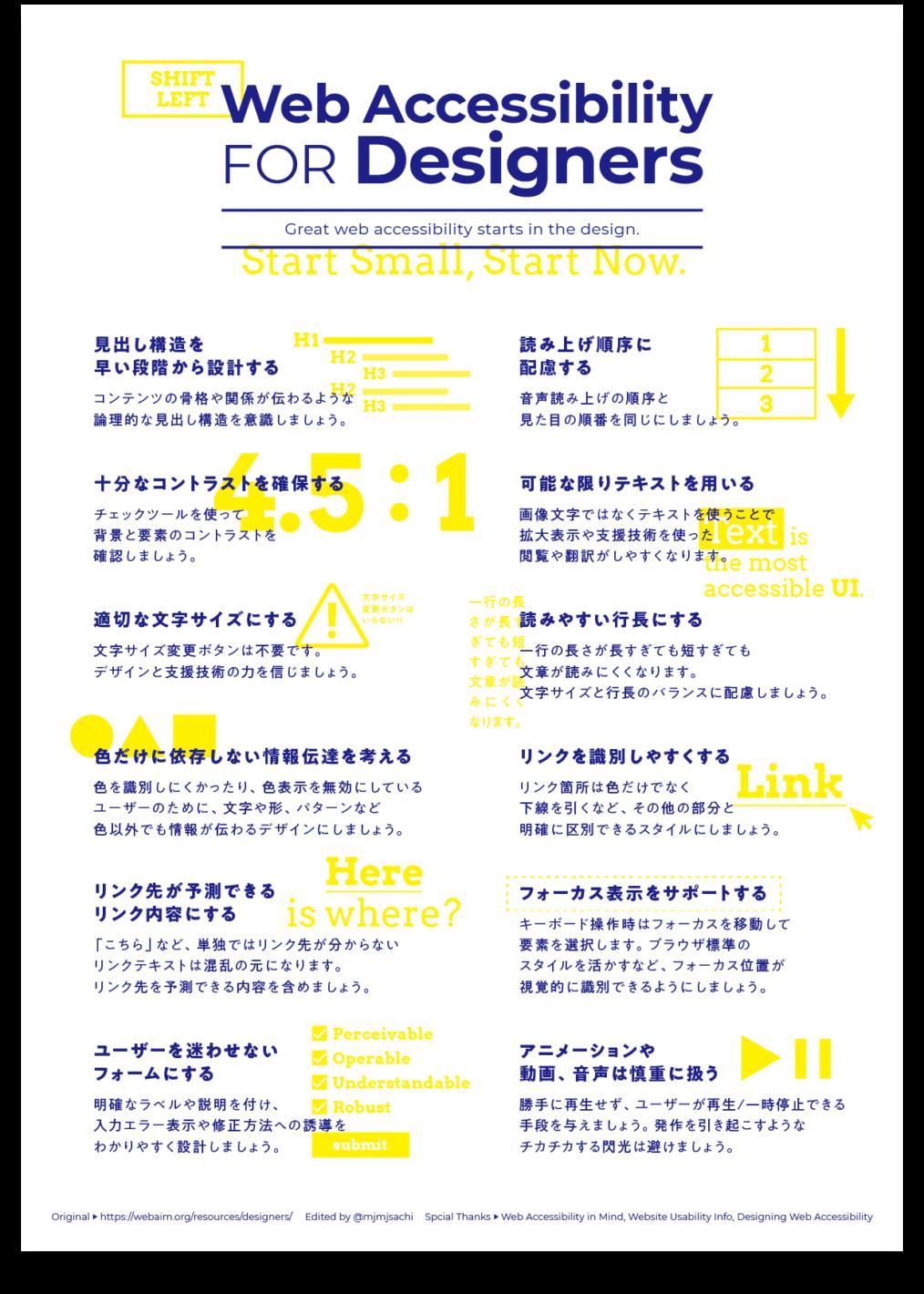 スクリーンショット:Web Accessibility for Designers ポスター。文字は紺色、インフォグラフィックは黄色で印刷されている。