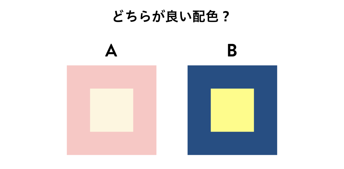 A:大きなピンクの正方形の中に淡いピンクの小さな正方形 B:大きな紺色の正方形の中に黄色の小さな正方形