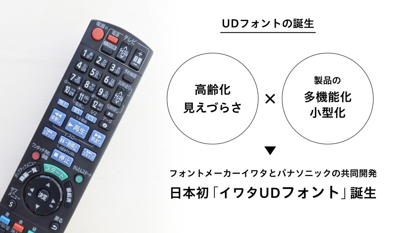 UDフォント誕生のニーズを表したスライド。小さな文字がぎっしり書かれたボタンが並んだテレビのリモコンの写真入り。
