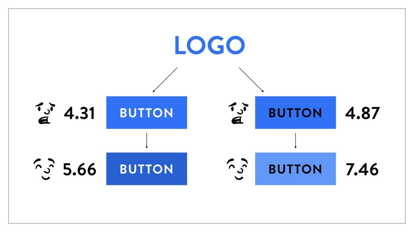 図:ロゴのブルーを白文字と合わせる場合と黒文字と合わせる場合で調整している様子